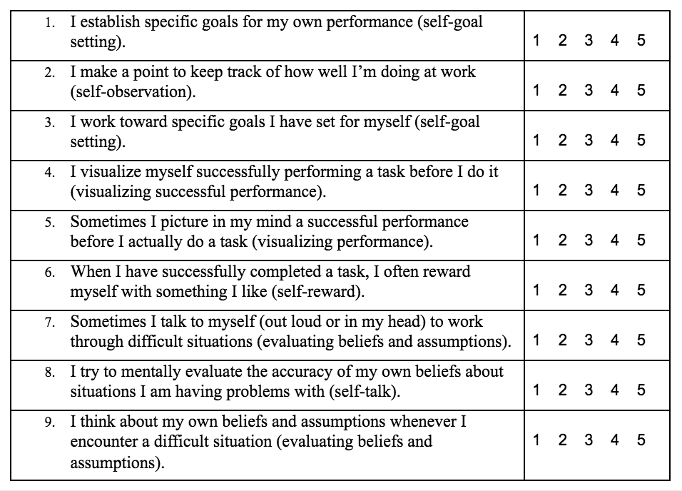the practice of leadership investigation and questionnaire Therefore, when testing the connection between these five factors (leadership,  correlational investigation  this questionnaire surveys mentioned was.